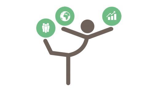beeld MVO-kompas Wereld Missie Hulp