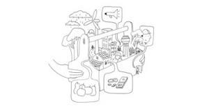 afbeelding Kit Duurzame Ontwikkeling